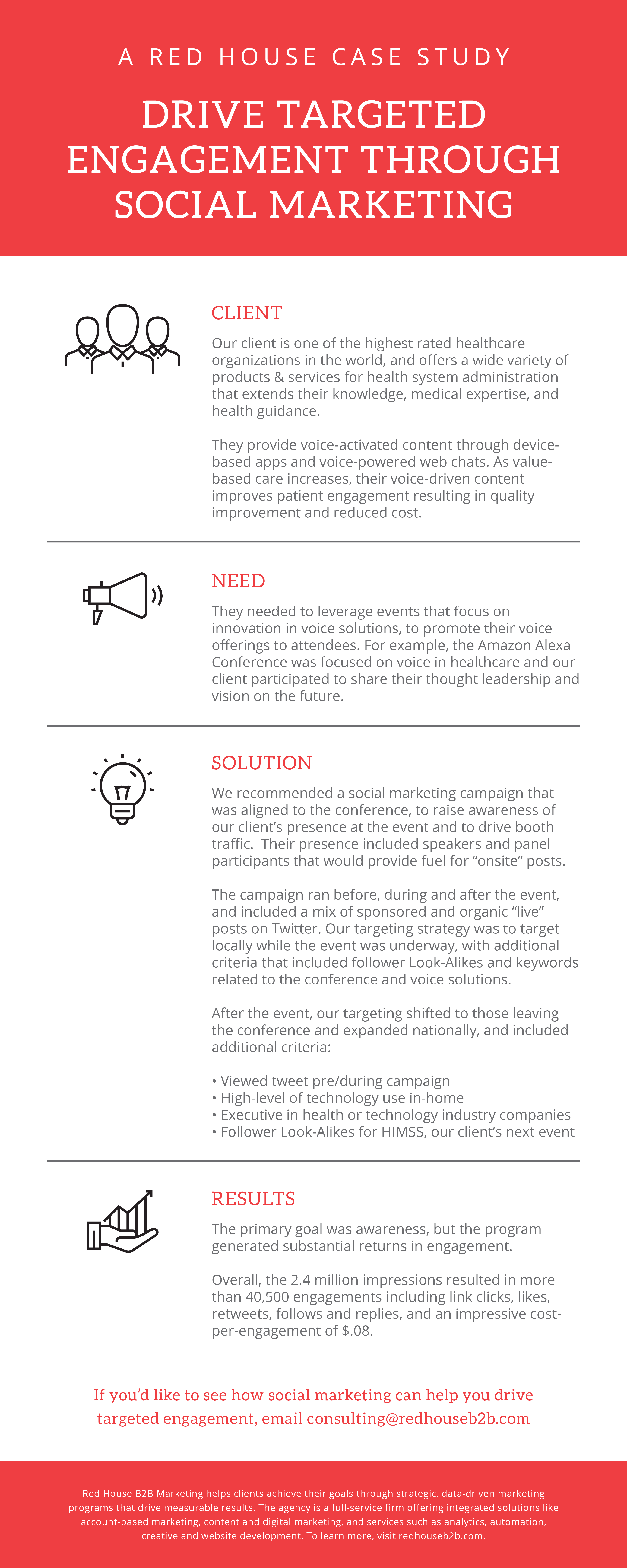 Case Study, Drive Targeted Engagement Through Social Marketing; case study infographic, case study infographic, Red House B2B Marketing