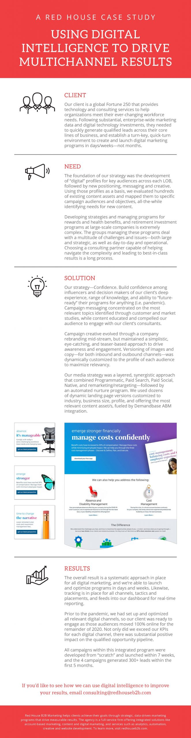 Case Study, Podcasts: Lead Generation That Keeps on Giving; case study infographic, case study infographic, Red House B2B Marketing